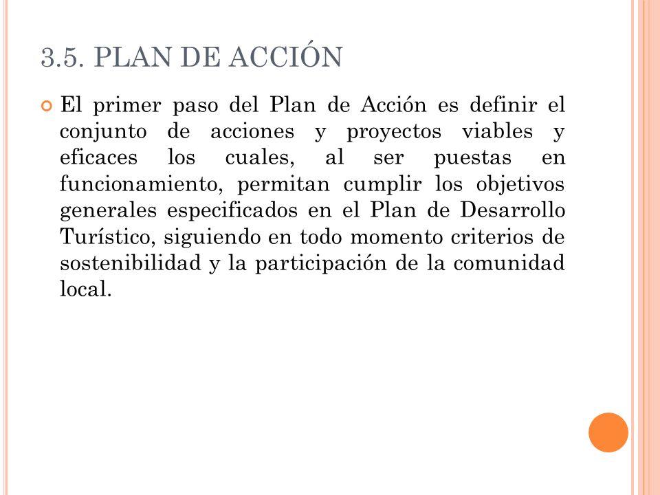 3.5. PLAN DE ACCIÓN