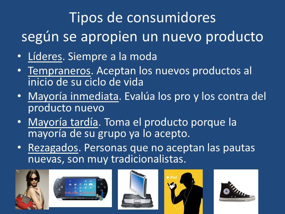 Tipos de consumidores según se apropien un nuevo producto