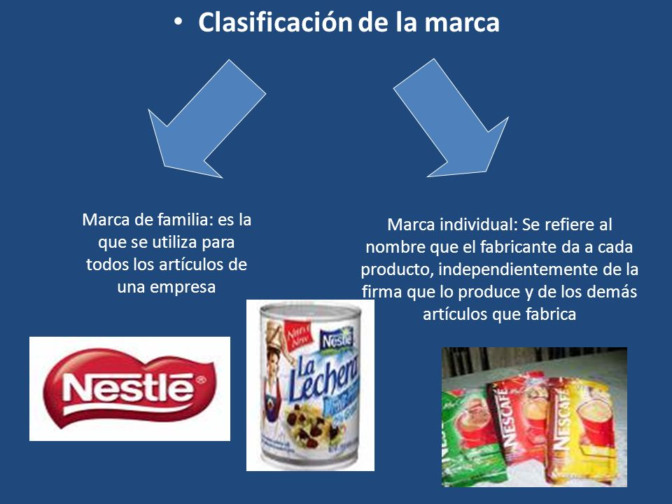 Clasificación de la marca