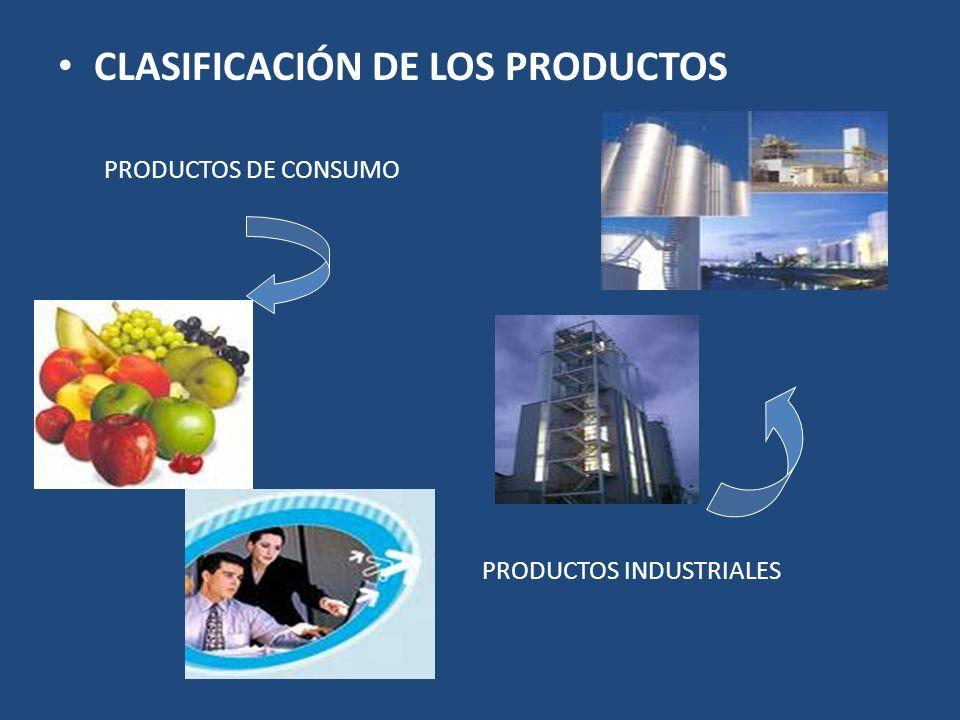 CLASIFICACIÓN DE LOS PRODUCTOS