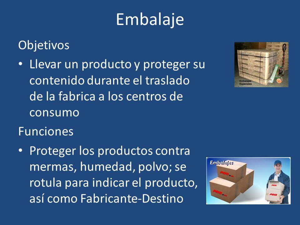 Embalaje Objetivos. Llevar un producto y proteger su contenido durante el traslado de la fabrica a los centros de consumo.