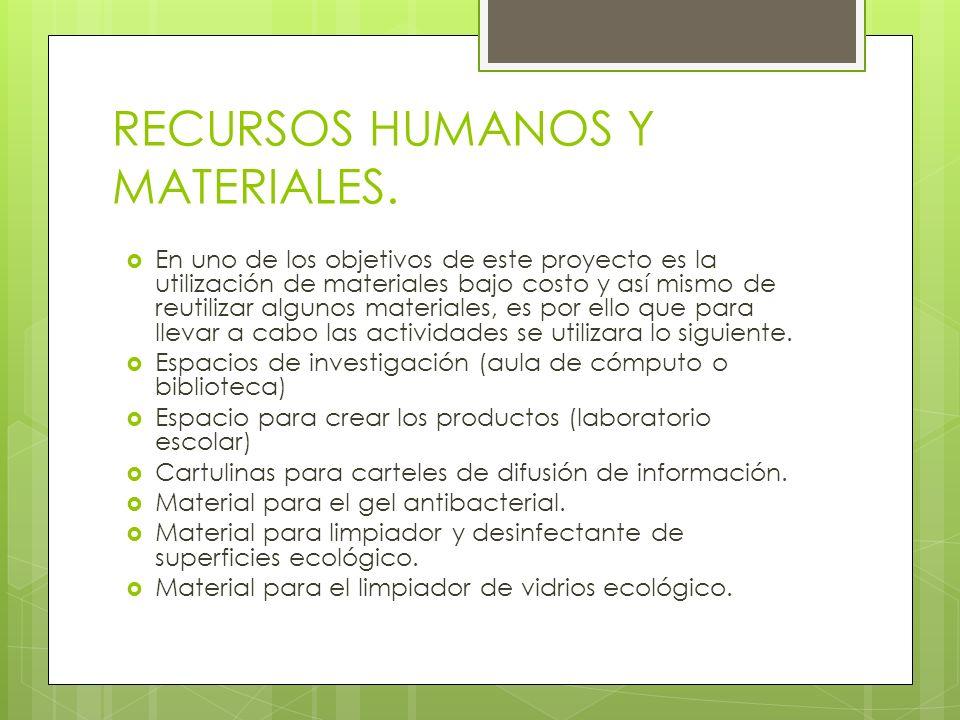 RECURSOS HUMANOS Y MATERIALES.