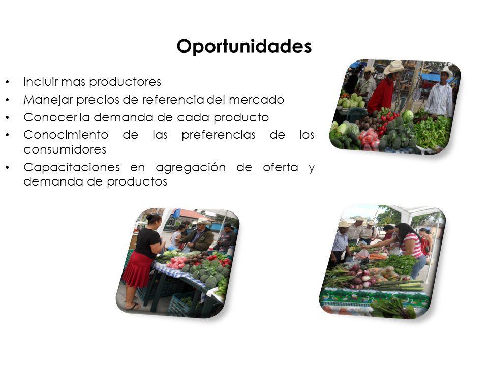 Oportunidades Incluir mas productores
