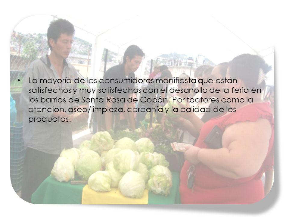 La mayoría de los consumidores manifiesta que están satisfechos y muy satisfechos con el desarrollo de la feria en los barrios de Santa Rosa de Copán.