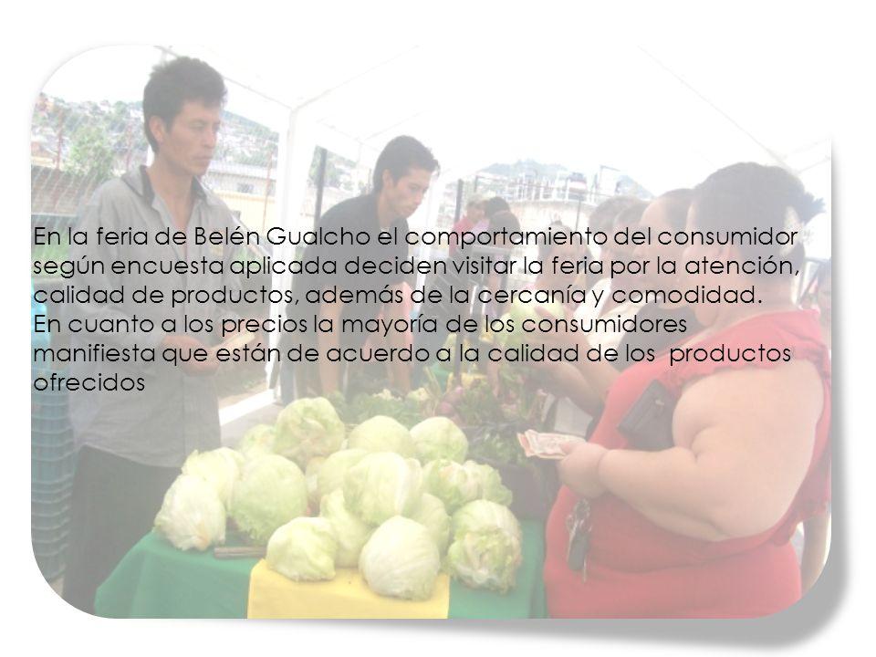 En la feria de Belén Gualcho el comportamiento del consumidor según encuesta aplicada deciden visitar la feria por la atención, calidad de productos, además de la cercanía y comodidad.