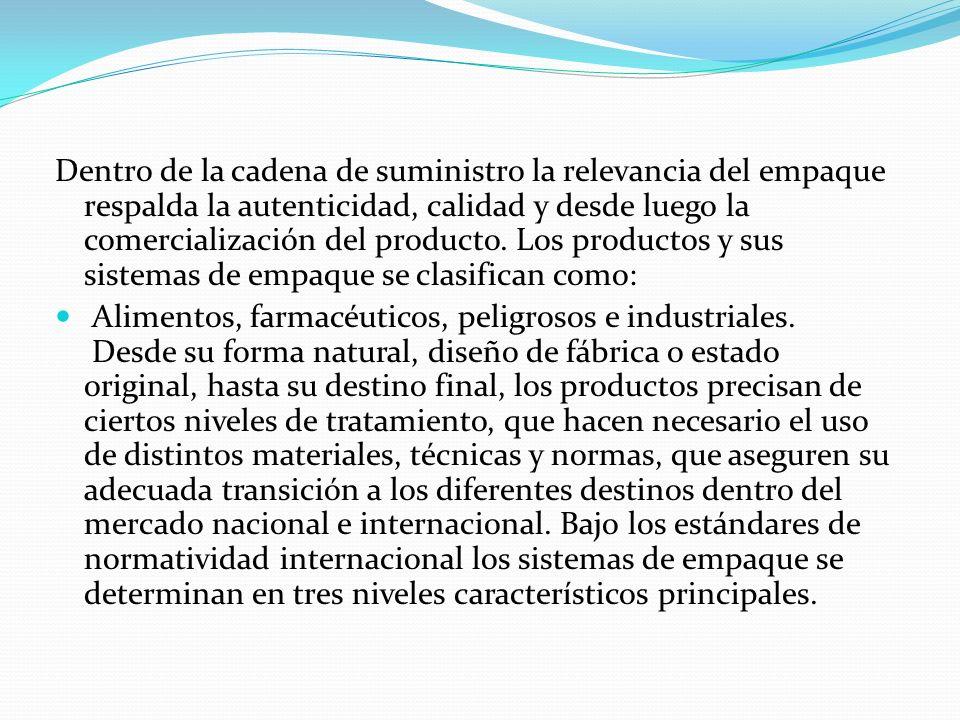 Dentro de la cadena de suministro la relevancia del empaque respalda la autenticidad, calidad y desde luego la comercialización del producto. Los productos y sus sistemas de empaque se clasifican como: