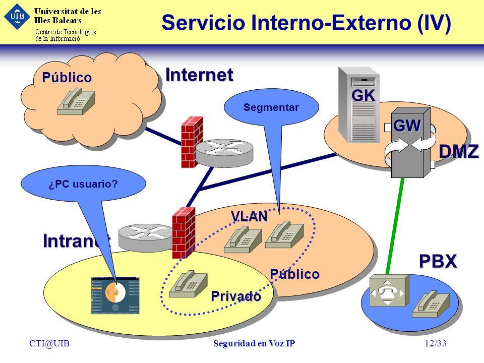 Servicio Interno-Externo (IV)