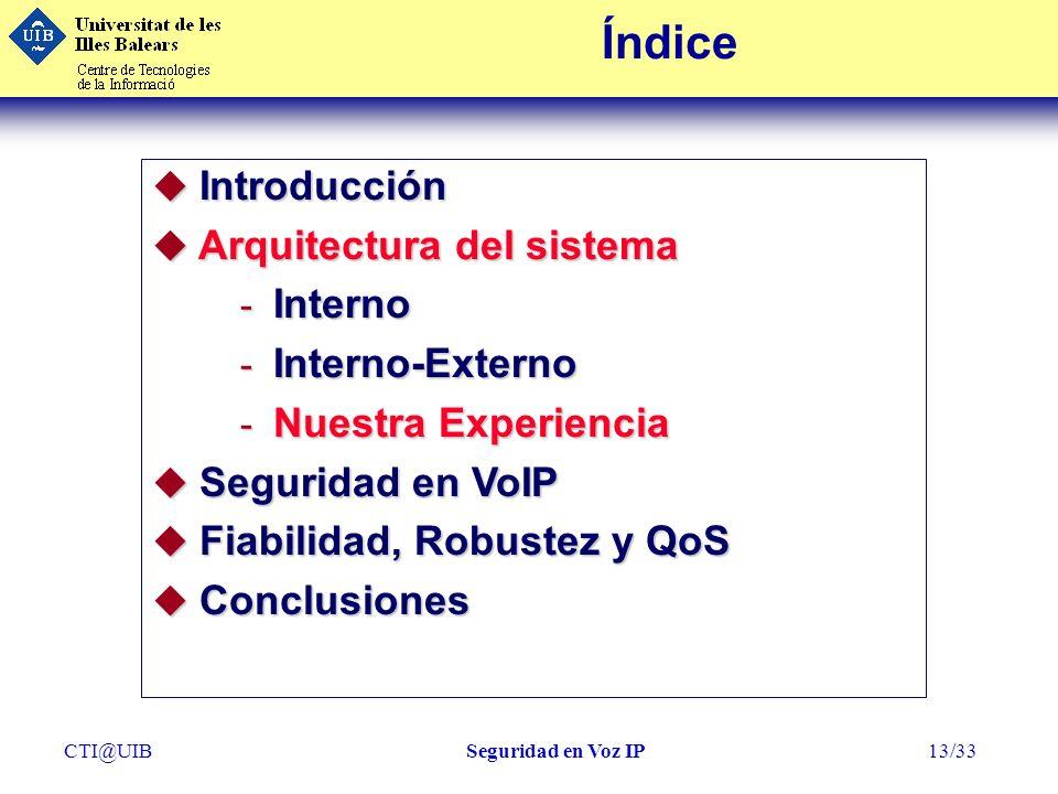 Índice Introducción Arquitectura del sistema Interno Interno-Externo