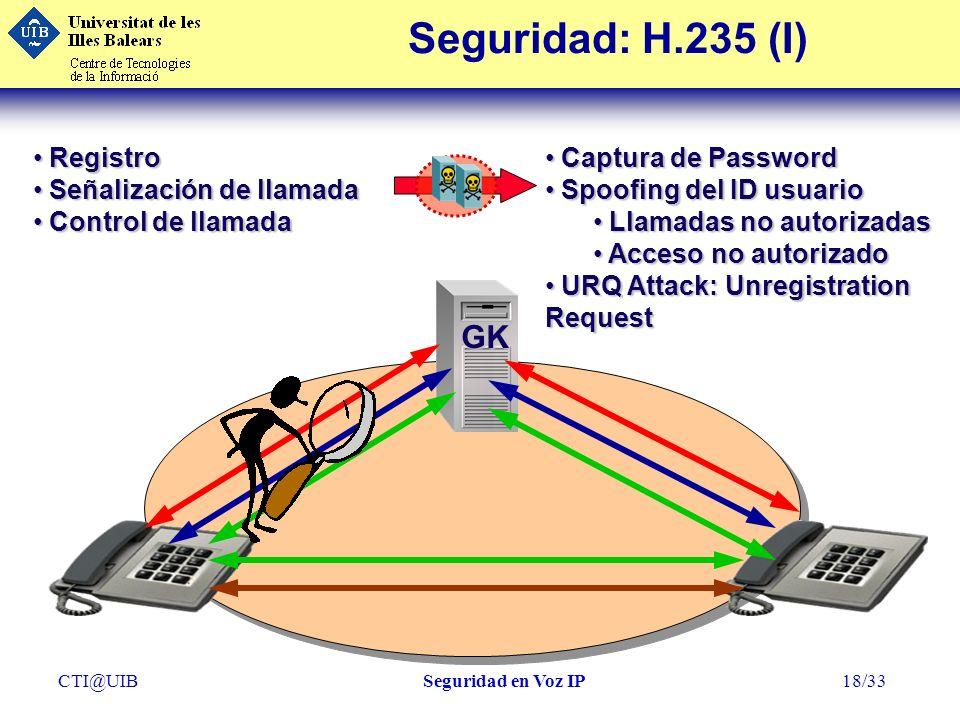 Seguridad: H.235 (I) GK Registro Señalización de llamada