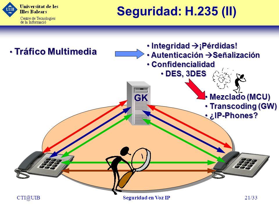 Seguridad: H.235 (II) GK Integridad ¡Pérdidas!