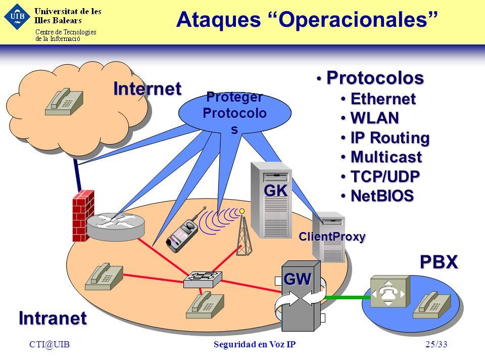 Ataques Operacionales