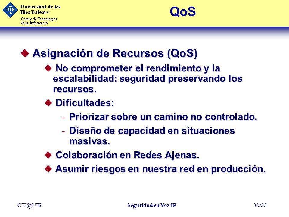 QoS Asignación de Recursos (QoS)