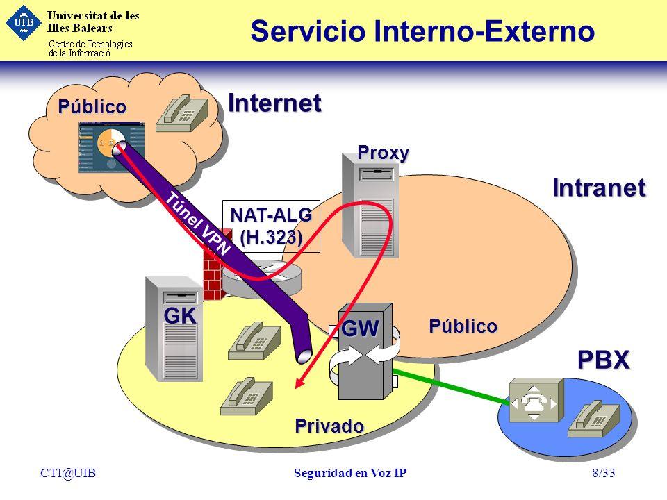 Servicio Interno-Externo