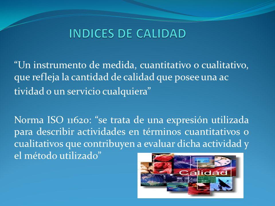 INDICES DE CALIDAD Un instrumento de medida, cuantitativo o cualitativo, que refleja la cantidad de calidad que posee una ac.