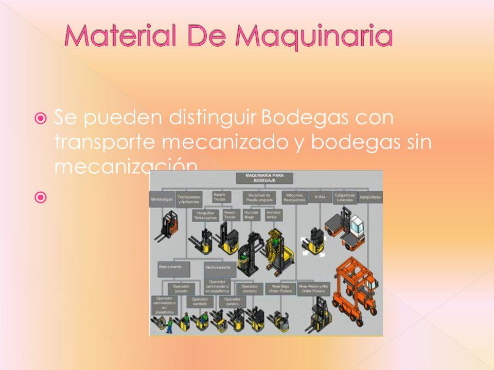 Material De Maquinaria