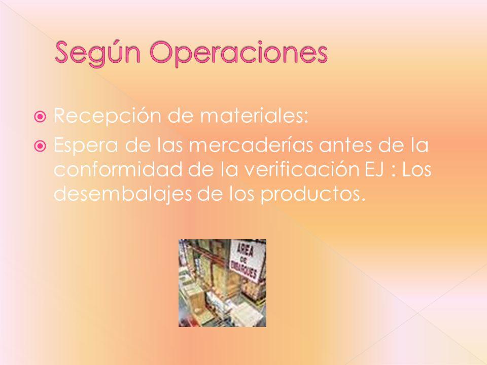 Según Operaciones Recepción de materiales: