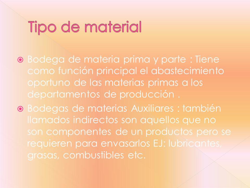 Tipo de material