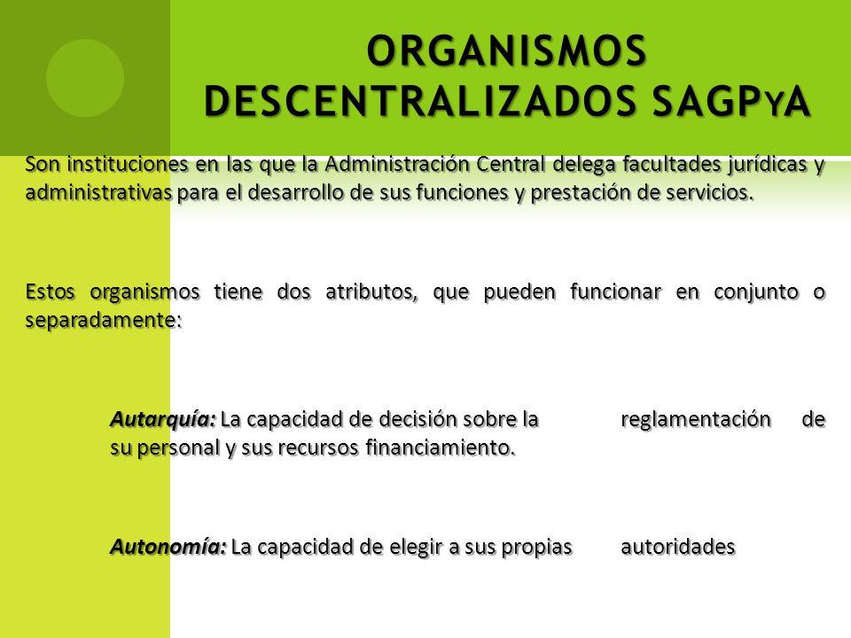 ORGANISMOS DESCENTRALIZADOS SAGPyA