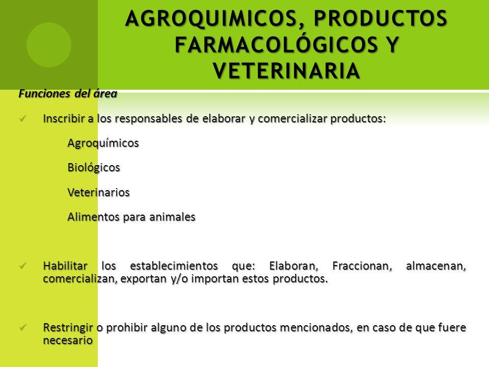 AGROQUIMICOS, PRODUCTOS FARMACOLÓGICOS Y VETERINARIA