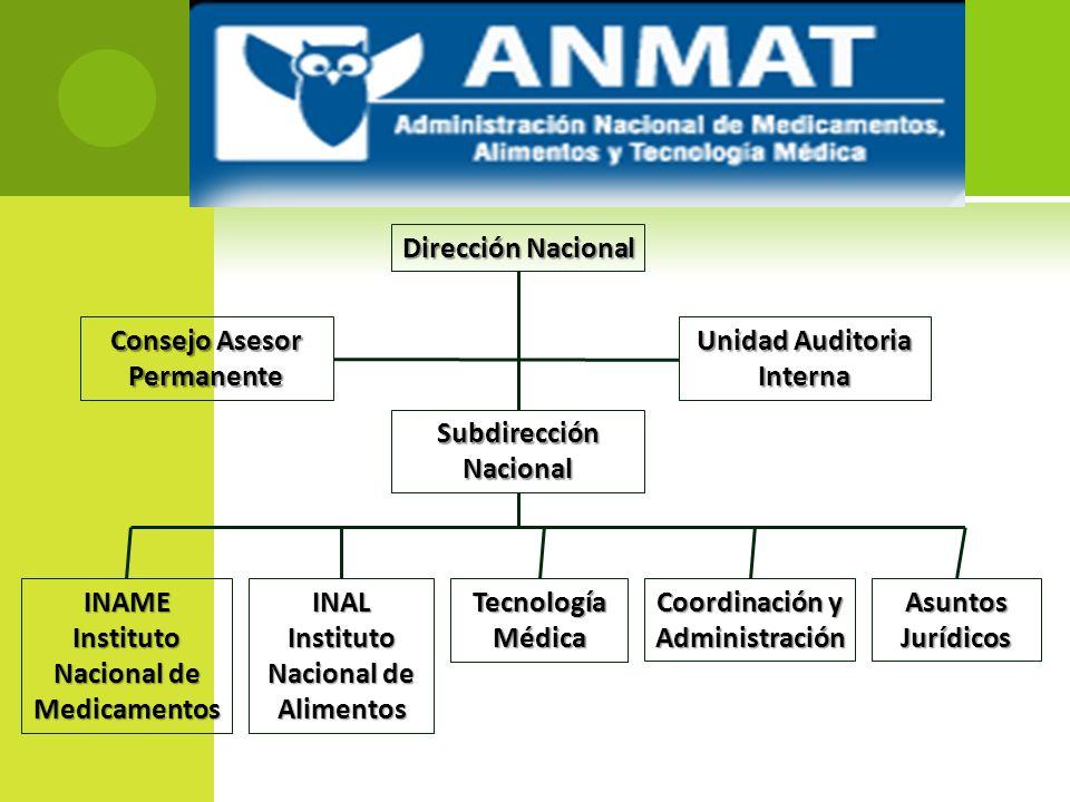 Consejo Asesor Permanente Unidad Auditoria Interna