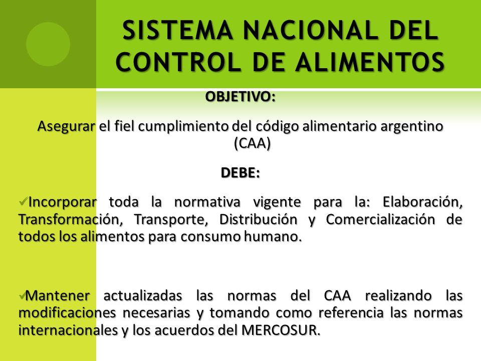 SISTEMA NACIONAL DEL CONTROL DE ALIMENTOS