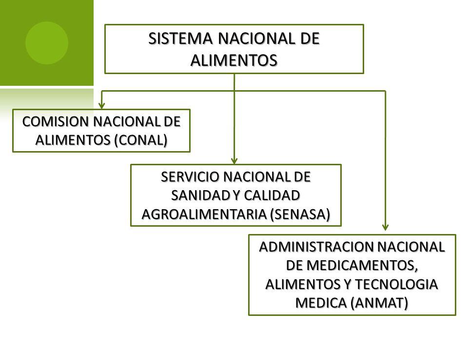 SISTEMA NACIONAL DE ALIMENTOS