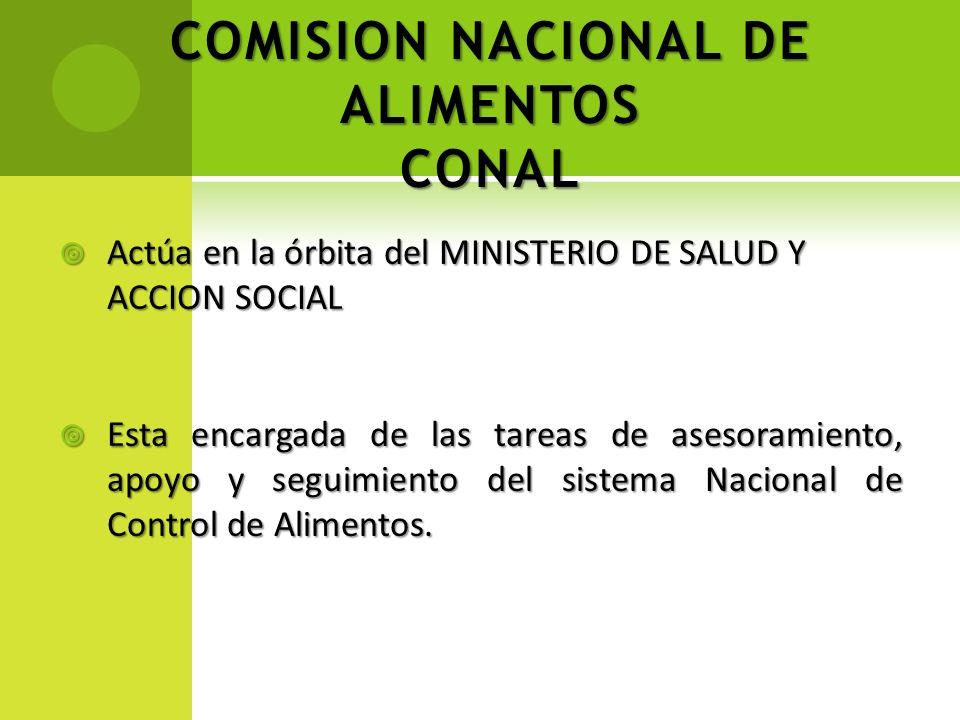 COMISION NACIONAL DE ALIMENTOS CONAL