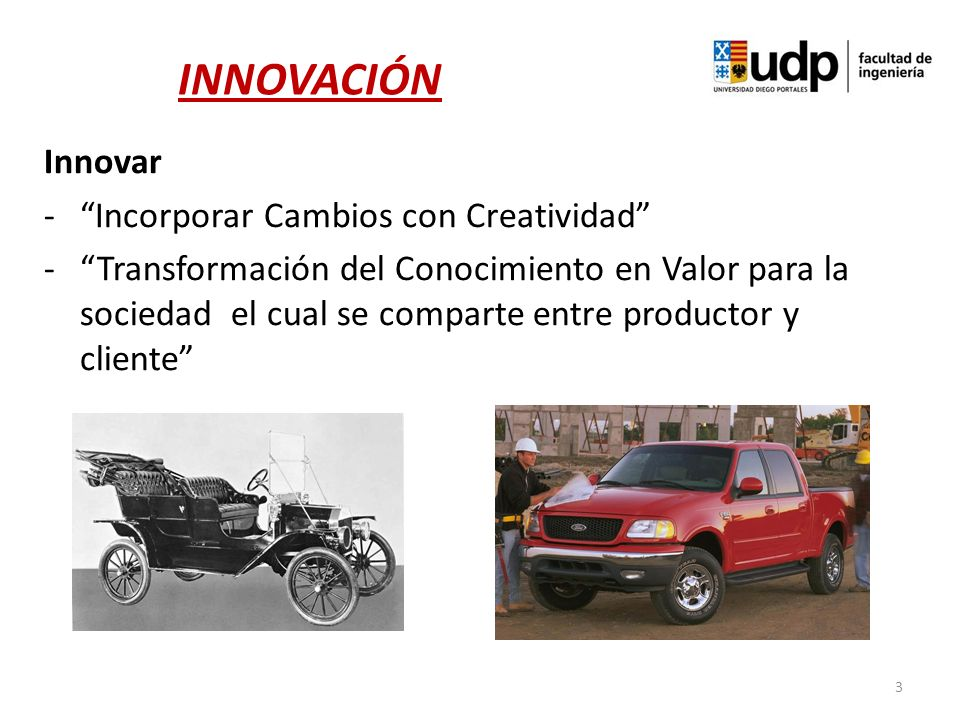 INNOVACIÓN Innovar Incorporar Cambios con Creatividad