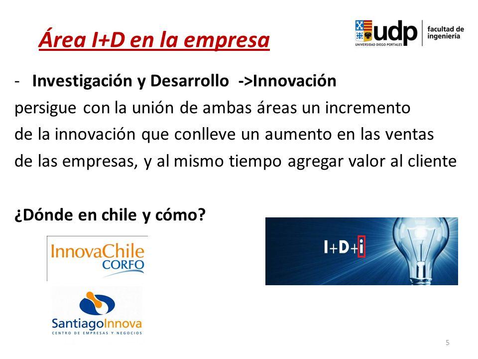 Área I+D en la empresa Investigación y Desarrollo ->Innovación