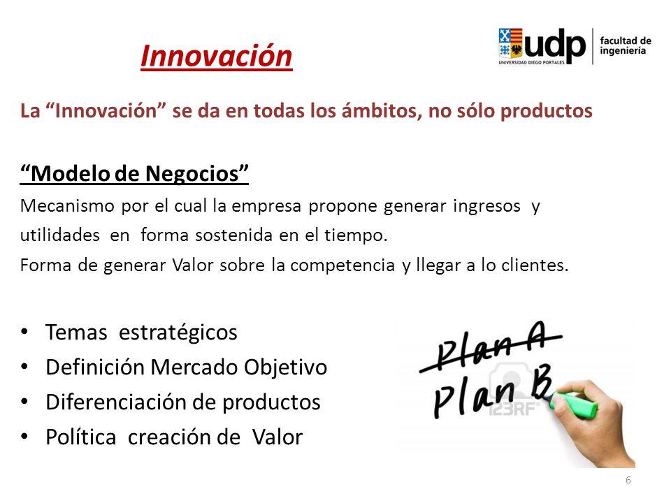 Innovación Modelo de Negocios Temas estratégicos