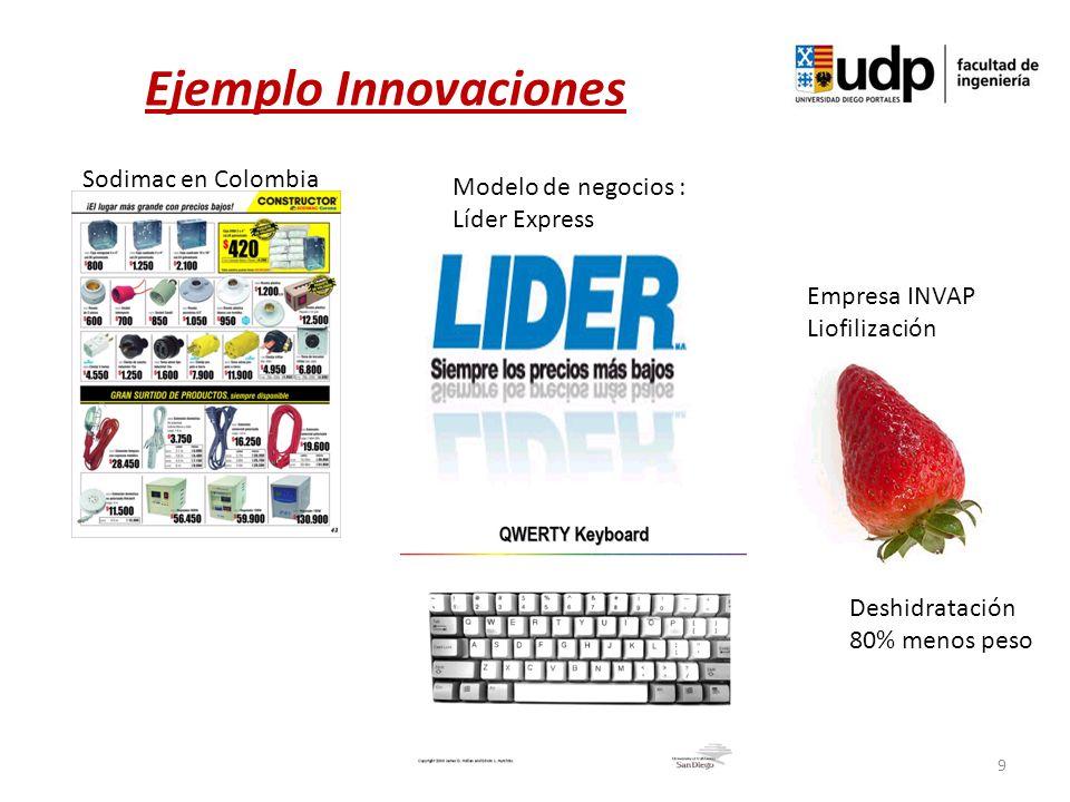 Ejemplo Innovaciones Sodimac en Colombia Modelo de negocios :