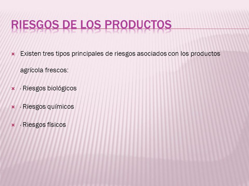 RIESGOS DE LOS PRODUCTOS