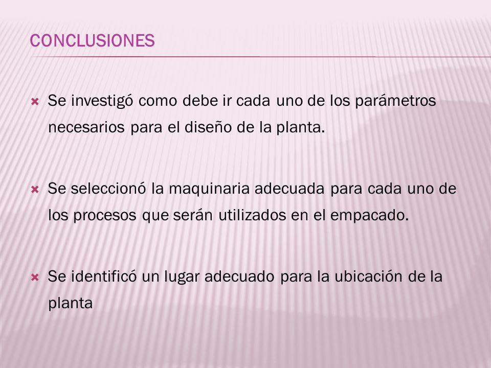 CONCLUSIONES Se investigó como debe ir cada uno de los parámetros necesarios para el diseño de la planta.