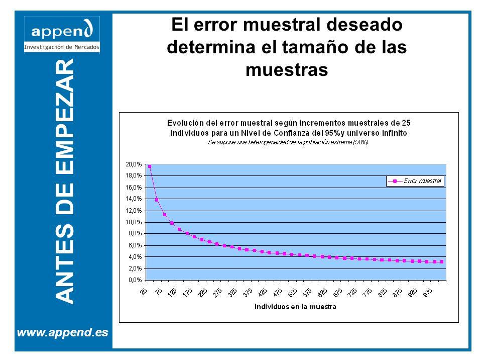 El error muestral deseado determina el tamaño de las muestras
