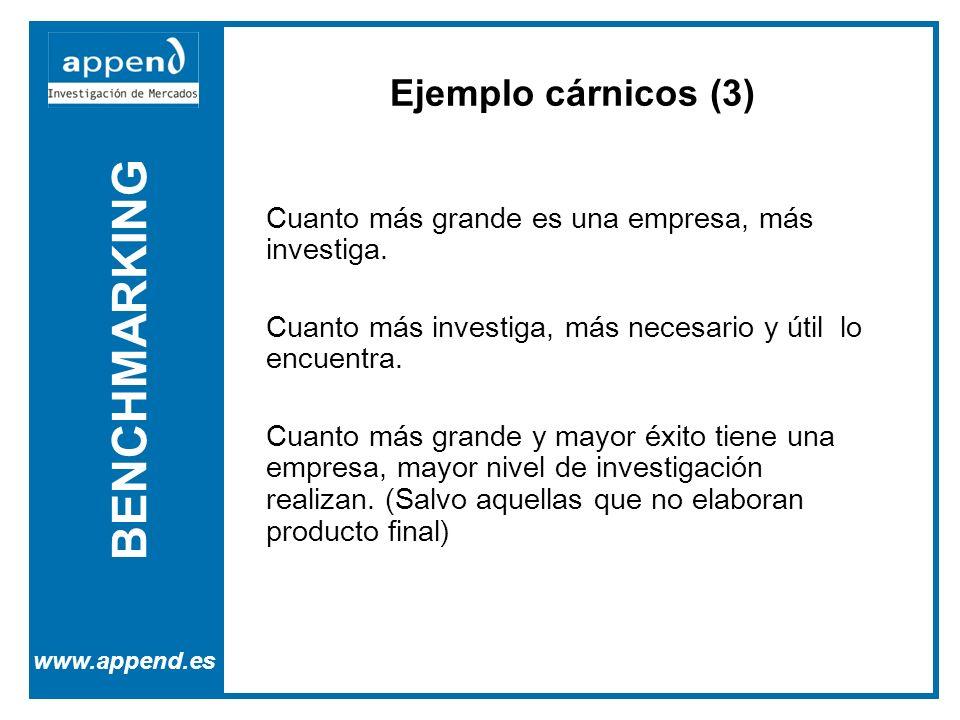 BENCHMARKING Ejemplo cárnicos (3)
