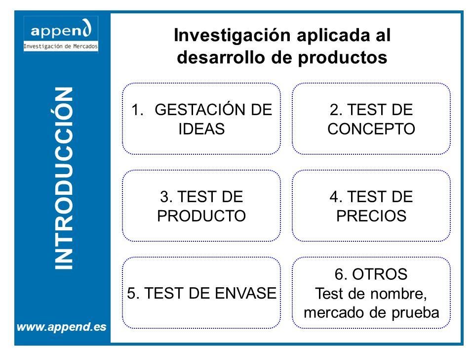 Investigación aplicada al desarrollo de productos