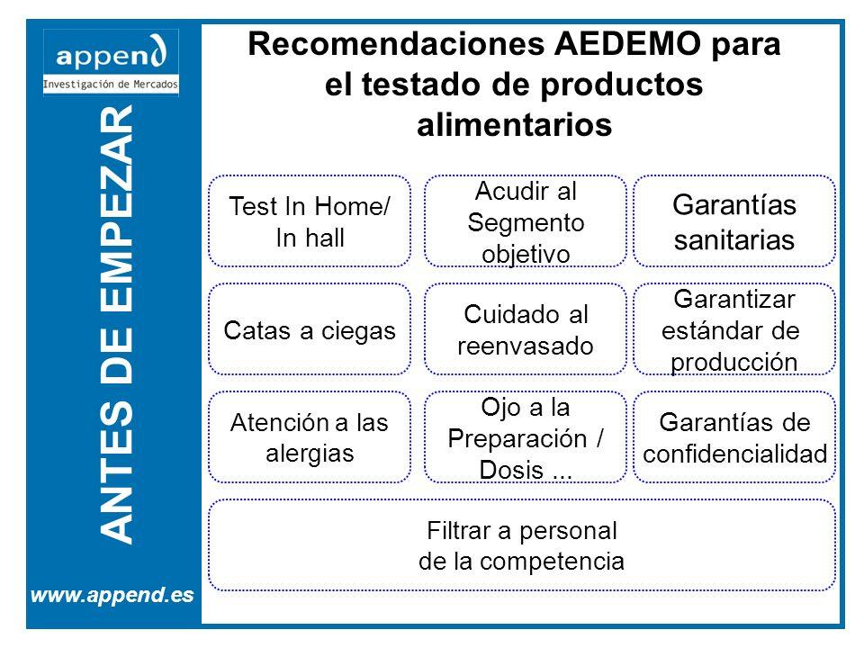 Recomendaciones AEDEMO para el testado de productos alimentarios