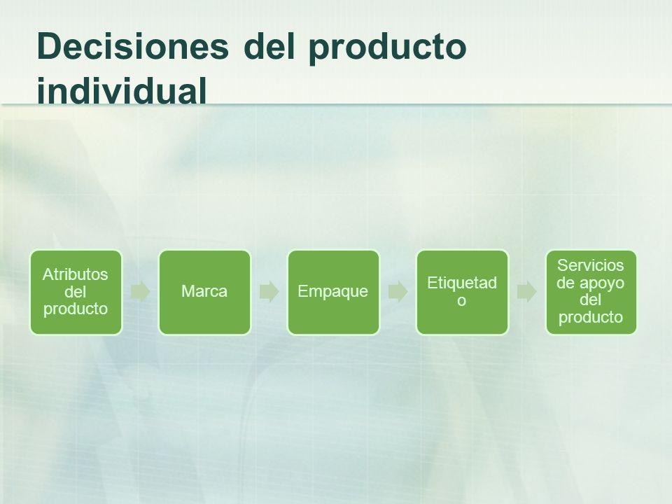 Decisiones del producto individual