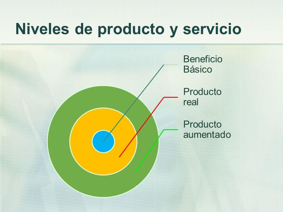 Niveles de producto y servicio