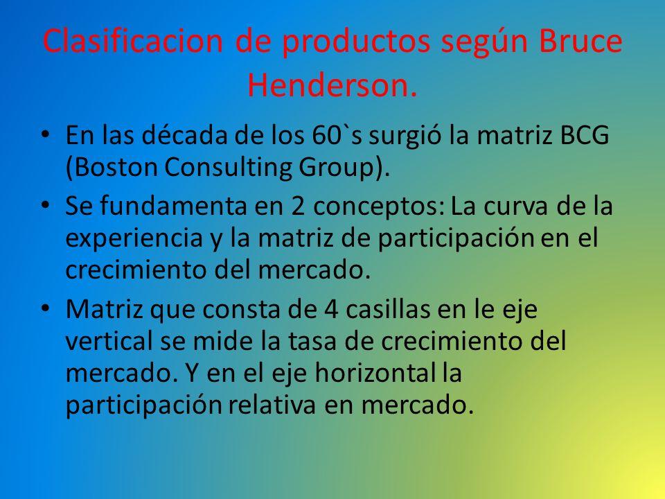 Clasificacion de productos según Bruce Henderson.