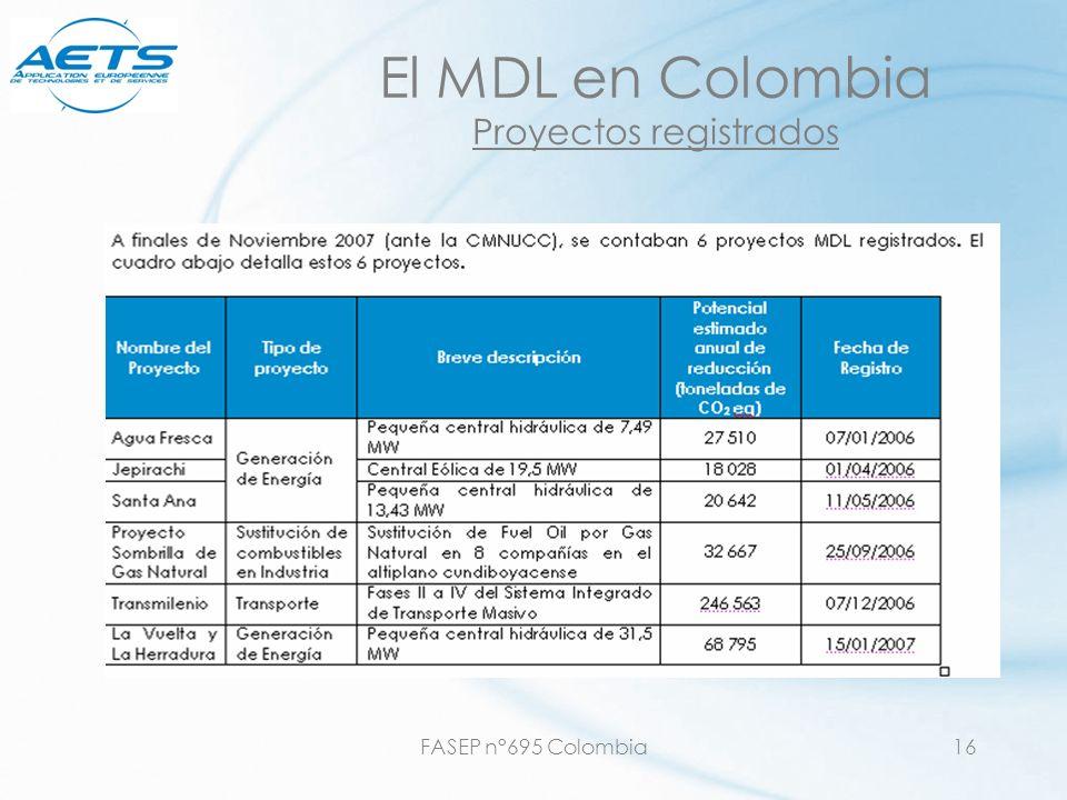 El MDL en Colombia Proyectos registrados