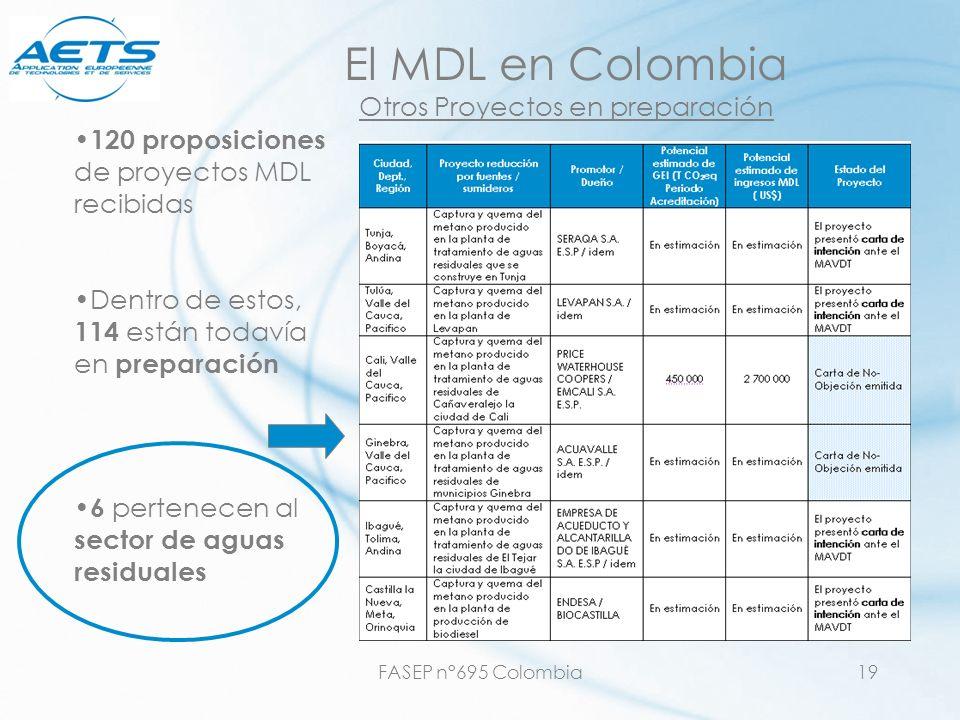 El MDL en Colombia Otros Proyectos en preparación