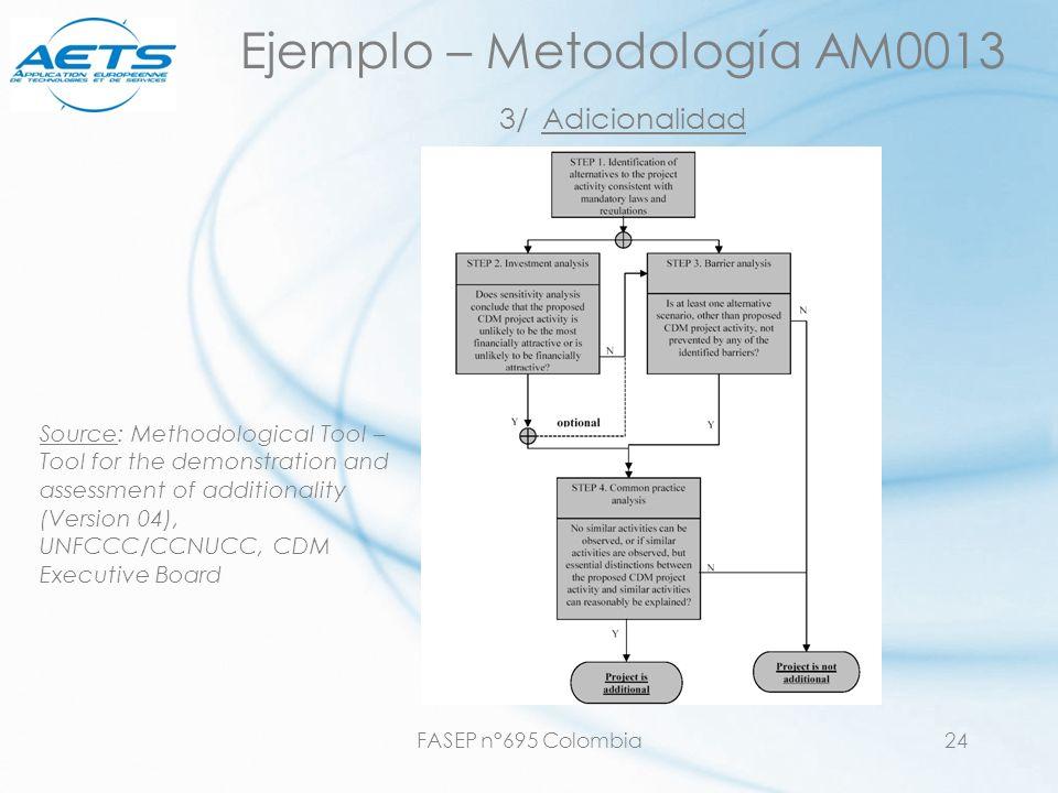 Ejemplo – Metodología AM0013 3/ Adicionalidad
