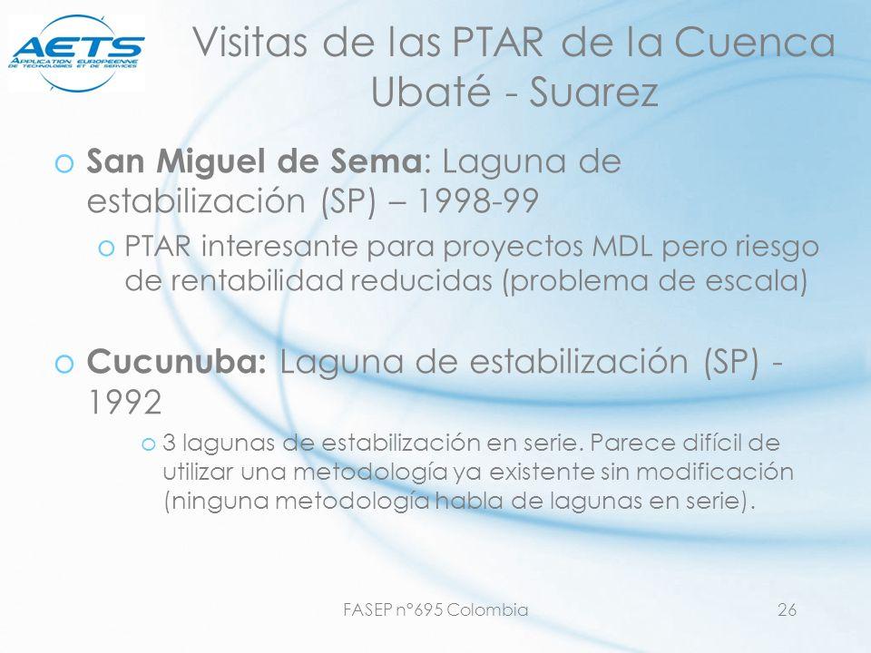 Visitas de las PTAR de la Cuenca Ubaté - Suarez