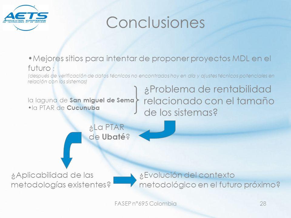 Conclusiones Mejores sitios para intentar de proponer proyectos MDL en el futuro :