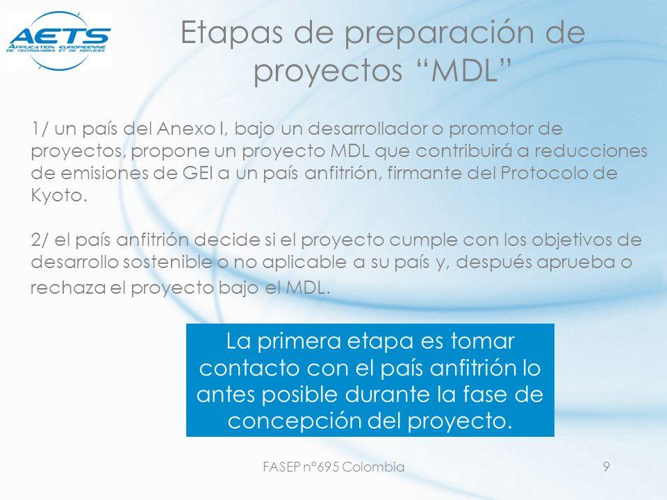 Etapas de preparación de proyectos MDL