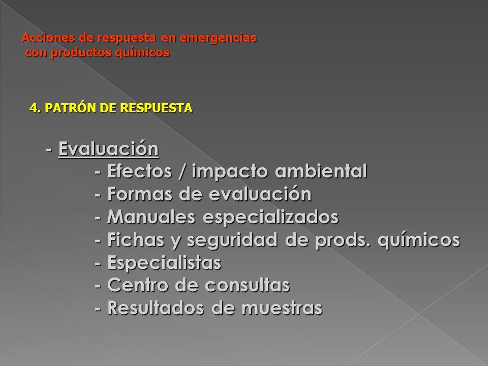 - Efectos / impacto ambiental - Formas de evaluación