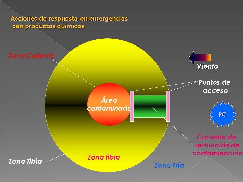 Zona Caliente Viento Puntos de acceso Área contaminada Corredor de