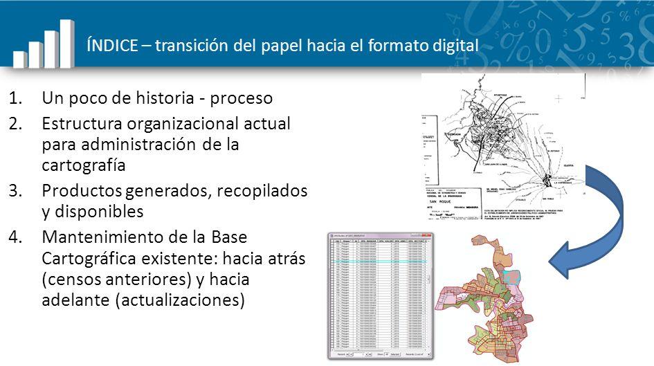 ÍNDICE – transición del papel hacia el formato digital