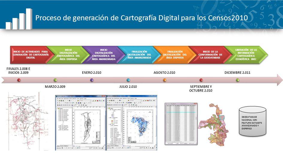 Proceso de generación de Cartografía Digital para los Censos2010